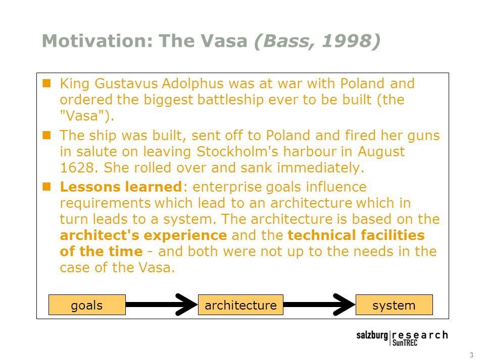 3 Motivation: The Vasa (Bass, 1998) King Gustavus Adolphus was at war with Poland and ordered the biggest battleship ever to be built (the Vasa ).