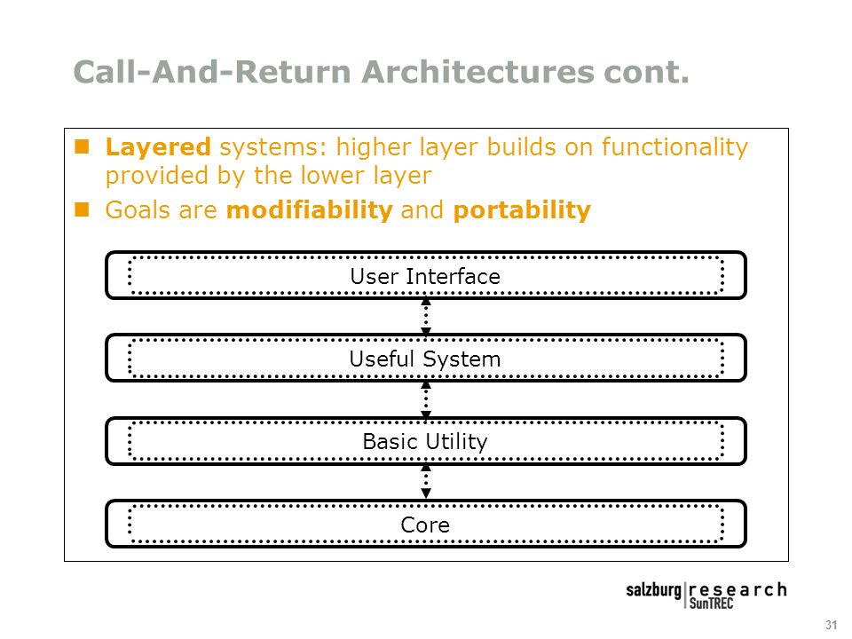 31 Call-And-Return Architectures cont.