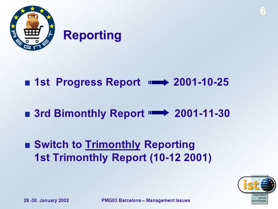 28.-30. January 2002PMG03 Barcelona – Management Issues 6 Reporting 1st Progress Report 2001-10-25 3rd Bimonthly Report 2001-11-30 Switch to Trimonthl