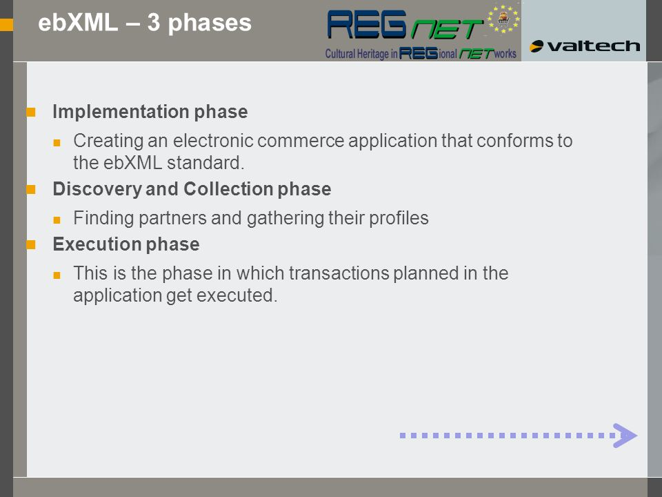 ebXML - Electronic Business XML Mission: Provide an open XML-based infrastructure to support the use of electronic commerce between interested parties in an interoperable, secure and coherent fashion.