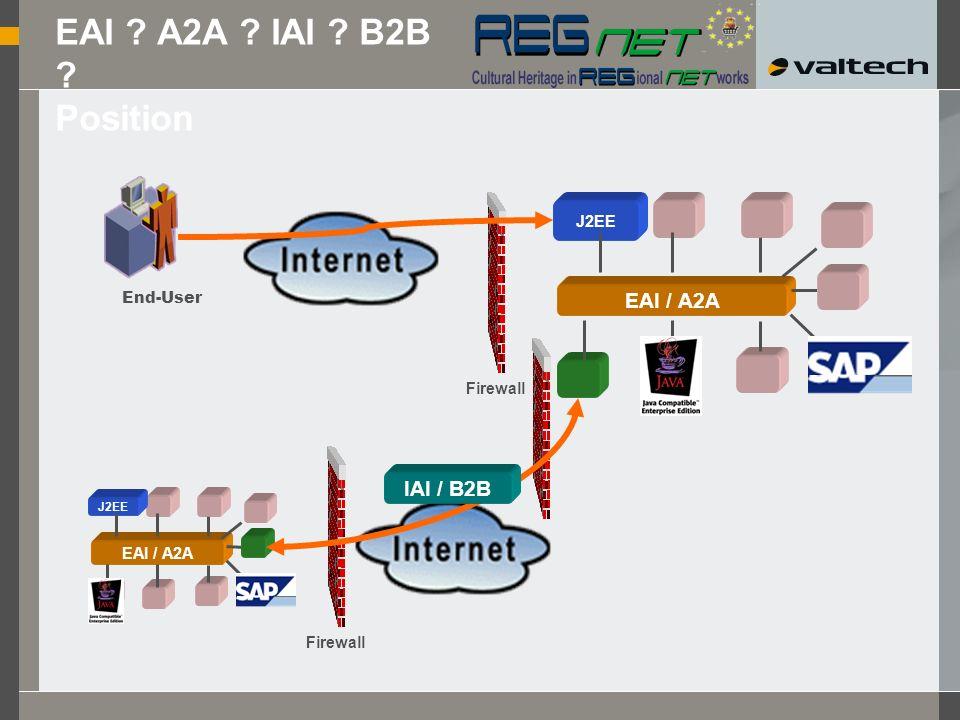 EAI ? A2A ? IAI ? B2B ? Position EAI / A2A J2EE Firewall End-User EAI / A2A J2EE Firewall IAI / B2B