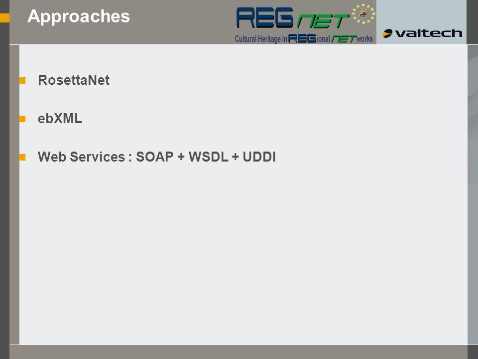 Approaches RosettaNet ebXML Web Services : SOAP + WSDL + UDDI