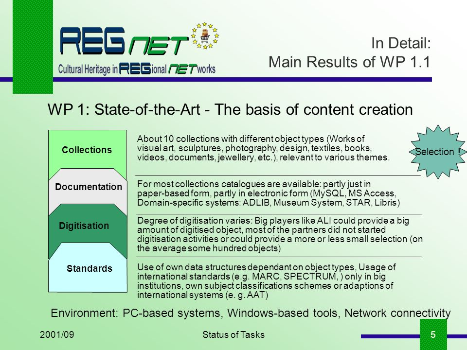 2001/09Status of Tasks6 In Detail: Concept of WP 1.2 WP 1.2: The concept for digitisation (Work in progress) Identification Selection...