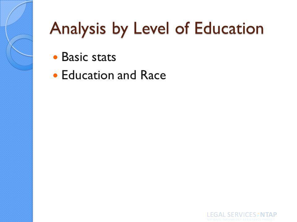 Analysis by Level of Education Basic stats Education and Race