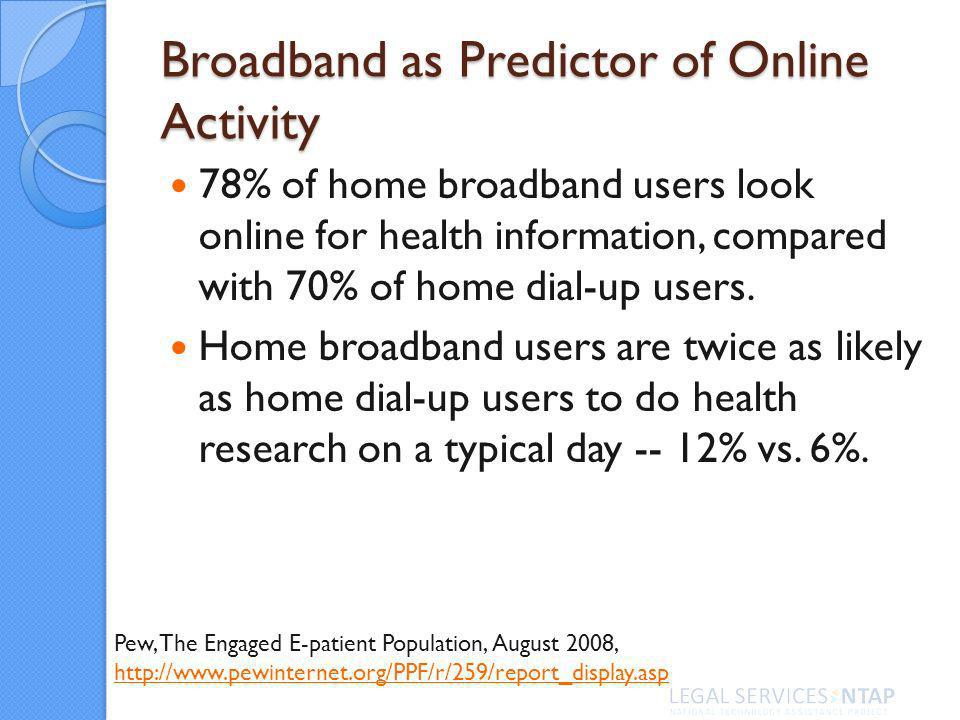 Broadband as Predictor of Online Activity 78% of home broadband users look online for health information, compared with 70% of home dial-up users.