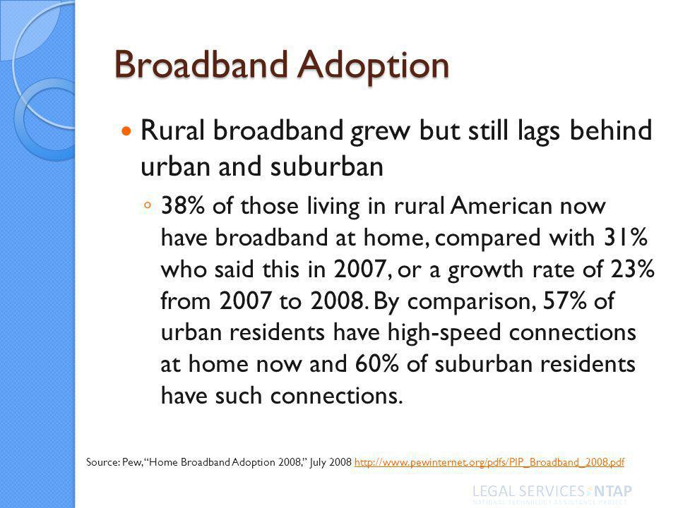 Broadband Adoption Rural broadband grew but still lags behind urban and suburban 38% of those living in rural American now have broadband at home, compared with 31% who said this in 2007, or a growth rate of 23% from 2007 to 2008.