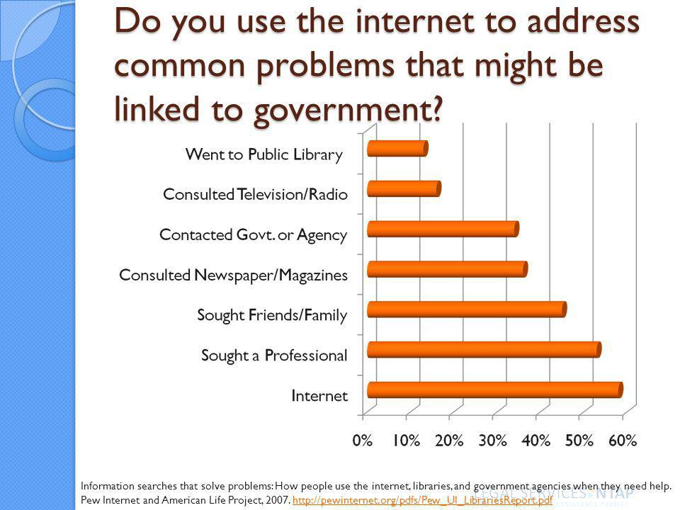 Do you use the internet to address common problems that might be linked to government.