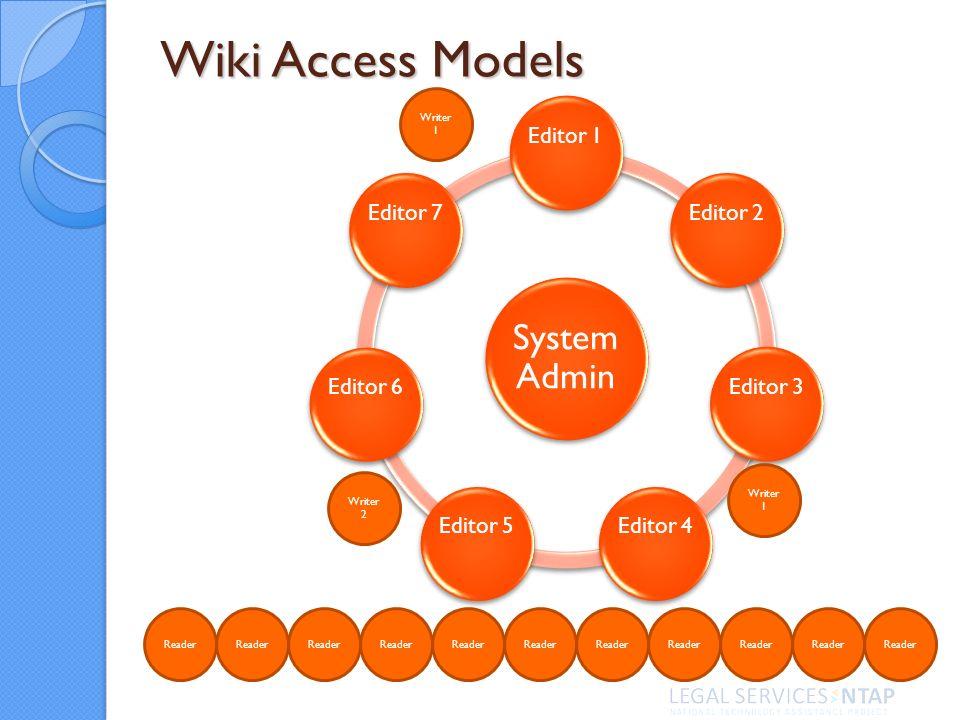 Wiki Access Models System Admin Editor 1Editor 2Editor 3Editor 4Editor 5Editor 6Editor 7 Writer 1 Writer 2 Writer 1 Reader