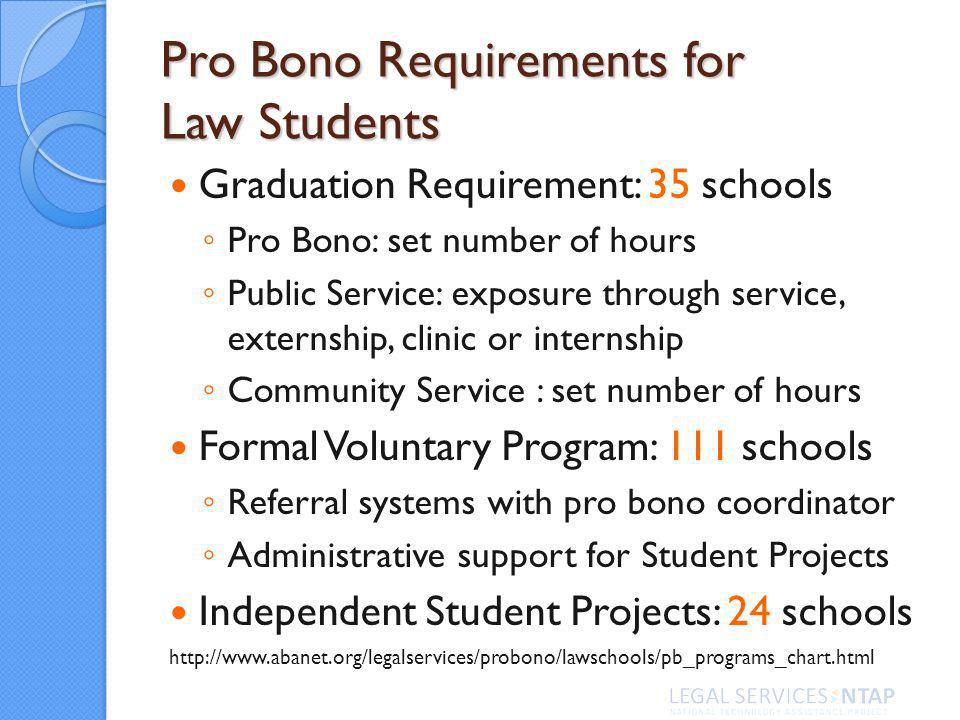 Pro Bono Requirements for Law Students Graduation Requirement: 35 schools Pro Bono: set number of hours Public Service: exposure through service, externship, clinic or internship Community Service : set number of hours Formal Voluntary Program: 111 schools Referral systems with pro bono coordinator Administrative support for Student Projects Independent Student Projects: 24 schools