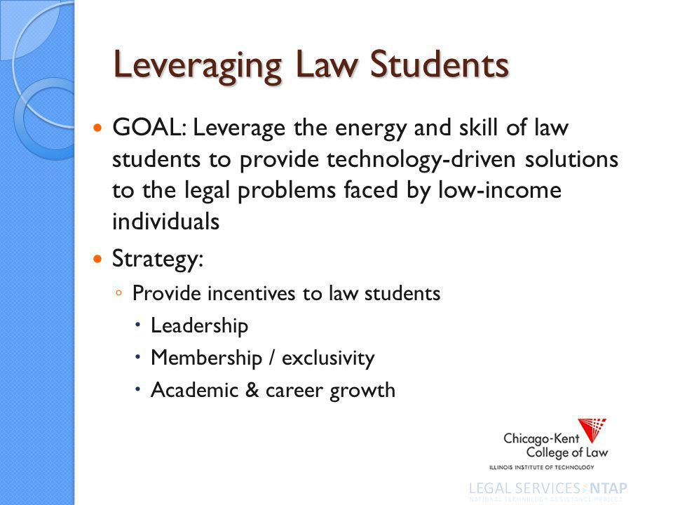 GOAL: Leverage the energy and skill of law students to provide technology-driven solutions to the legal problems faced by low-income individuals Strategy: Provide incentives to law students Leadership Membership / exclusivity Academic & career growth Leveraging Law Students
