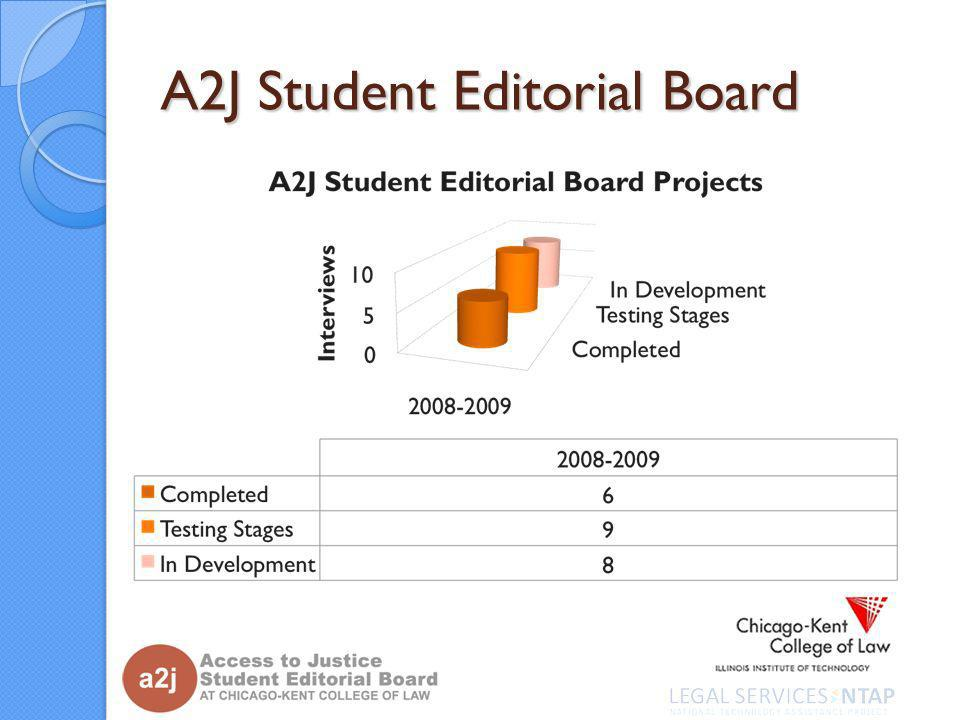 A2J Student Editorial Board