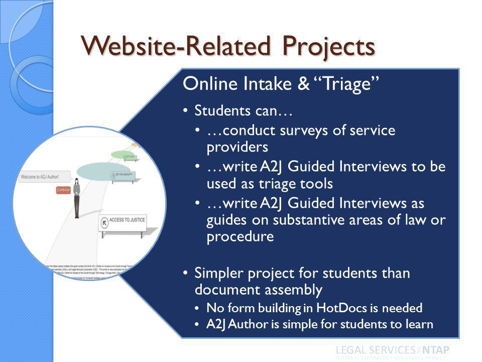 Website-Related Projects Online Intake & Triage Students can… …conduct surveys of service providers …write A2J Guided Interviews to be used as triage tools …write A2J Guided Interviews as guides on substantive areas of law or procedure Simpler project for students than document assembly No form building in HotDocs is needed A2J Author is simple for students to learn