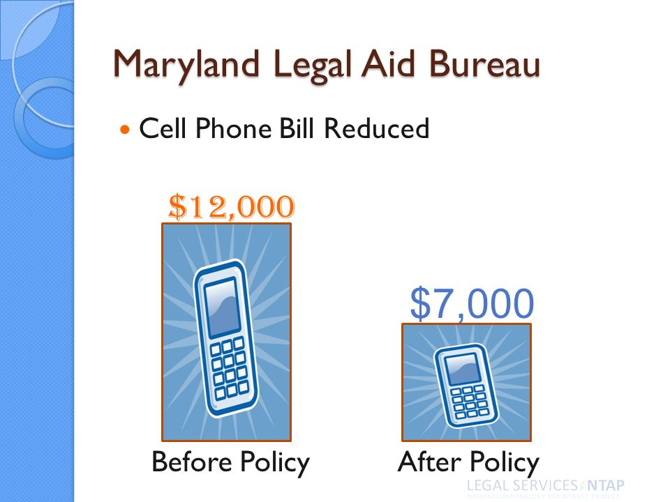 Maryland Legal Aid Bureau Cell Phone Bill Reduced $12,000 $7,000 Before Policy After Policy