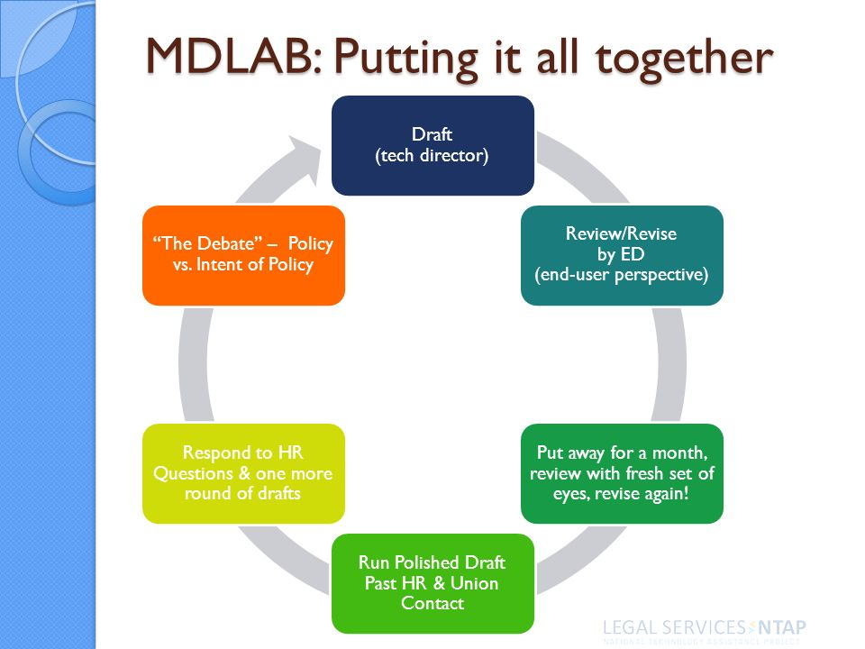 MDLAB: Putting it all together Draft (tech director) Review/Revise by ED (end-user perspective) Put away for a month, review with fresh set of eyes, revise again.