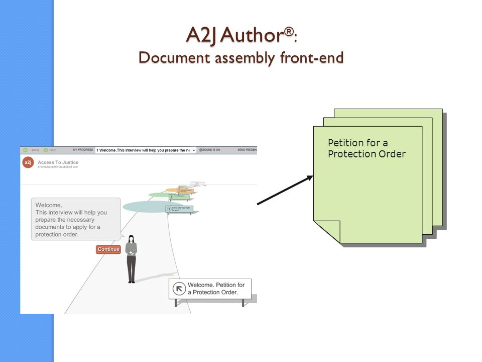 A2J Author ® : Document assembly front-end Petition for a Protection Order