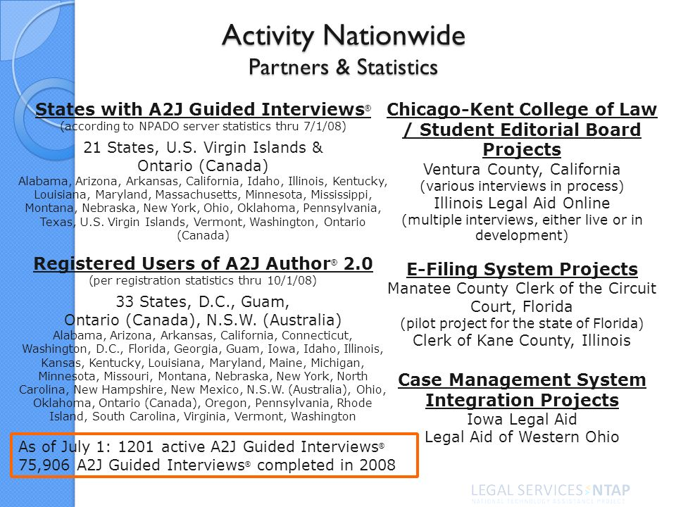 Activity Nationwide Partners & Statistics States with A2J Guided Interviews ® (according to NPADO server statistics thru 7/1/08) 21 States, U.S.