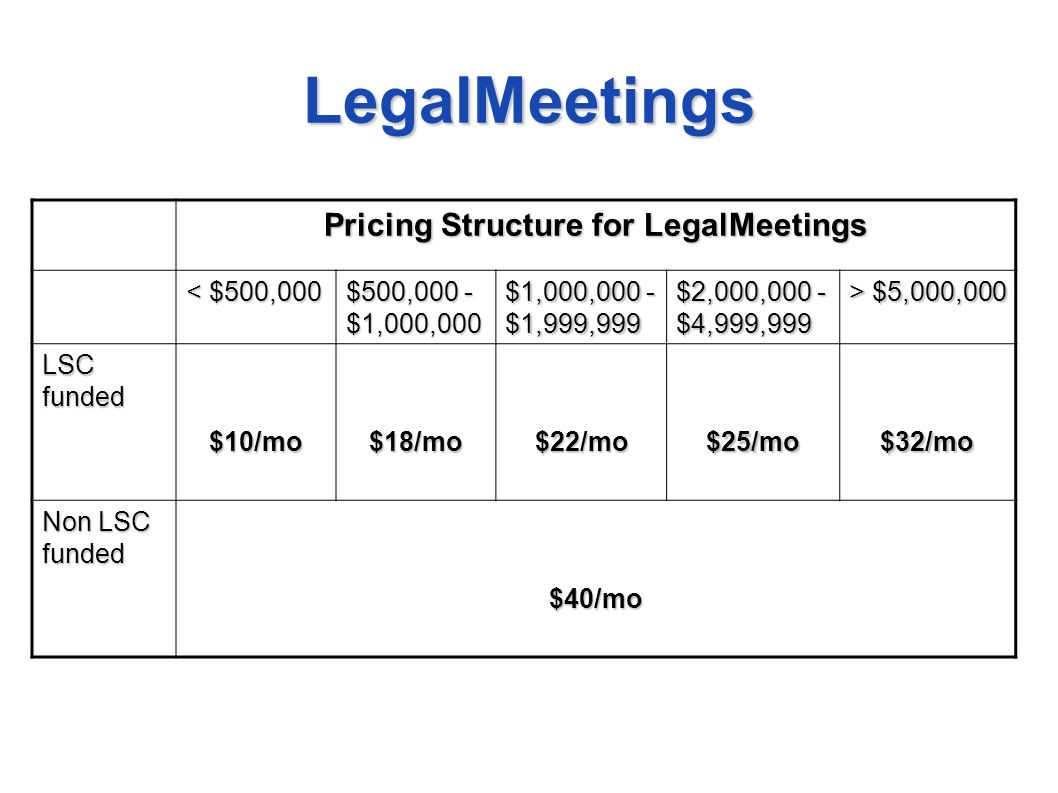 LegalMeetings Pricing Structure for LegalMeetings < $500,000 $500,000 - $1,000,000 $1,000,000 - $1,999,999 $2,000,000 - $4,999,999 > $5,000,000 LSC fu