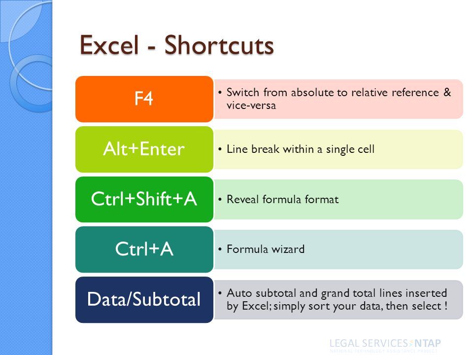 Excel - Shortcuts Switch from absolute to relative reference & vice-versa F4 Line break within a single cell Alt+Enter Reveal formula format Ctrl+Shift+A Formula wizard Ctrl+A Auto subtotal and grand total lines inserted by Excel; simply sort your data, then select .