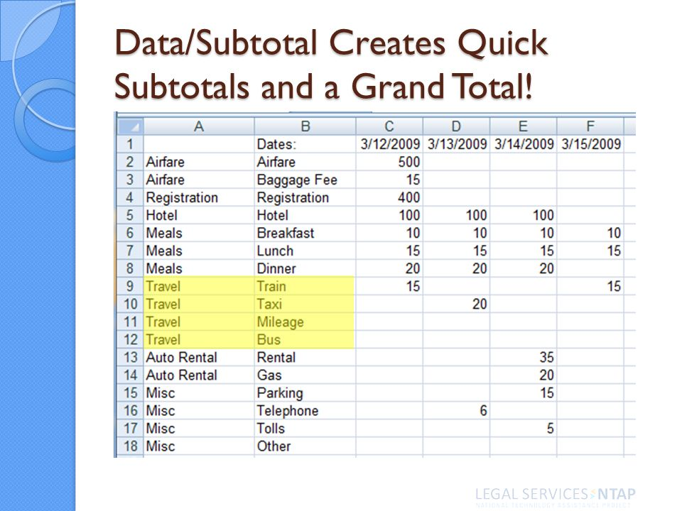 Data/Subtotal Creates Quick Subtotals and a Grand Total!