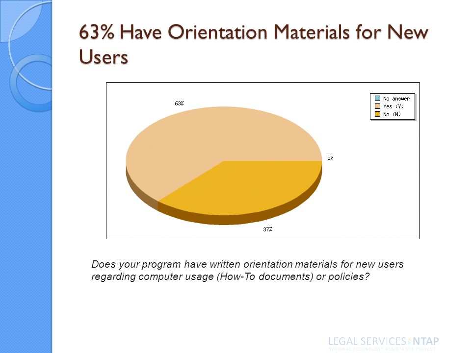 63% Have Orientation Materials for New Users Does your program have written orientation materials for new users regarding computer usage (How-To docum