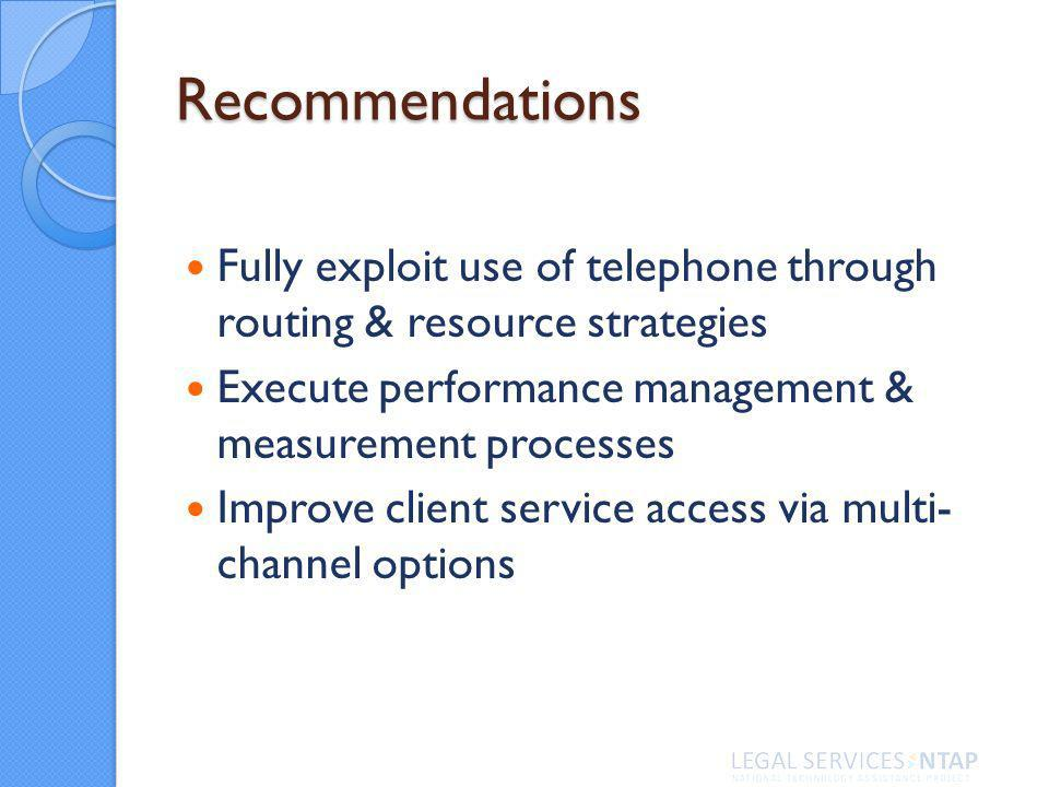 Recommendations Fully exploit use of telephone through routing & resource strategies Execute performance management & measurement processes Improve client service access via multi- channel options