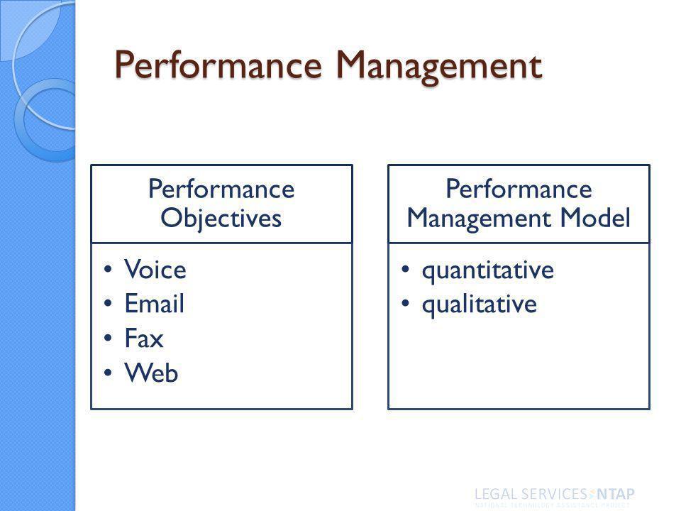 Performance Management Performance Objectives Voice Email Fax Web Performance Management Model quantitative qualitative