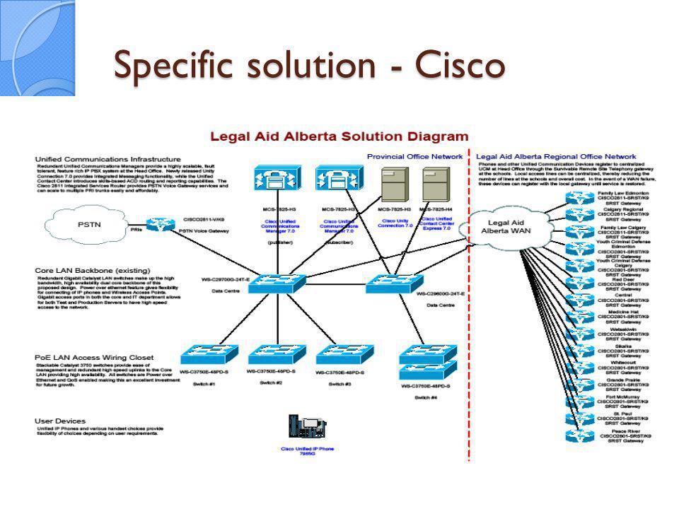 Specific solution - Cisco
