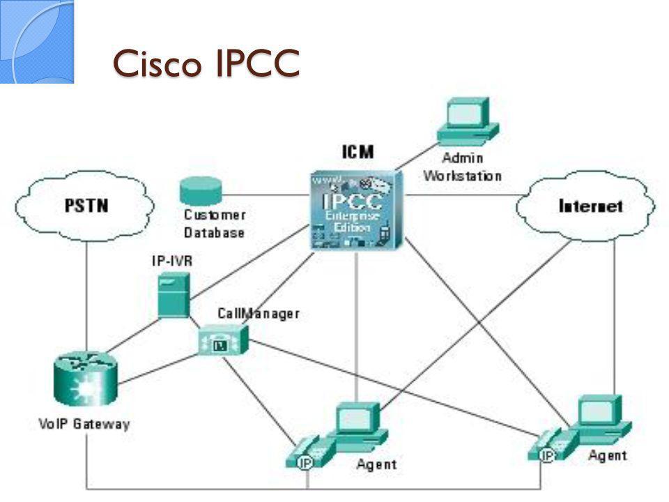 Cisco IPCC