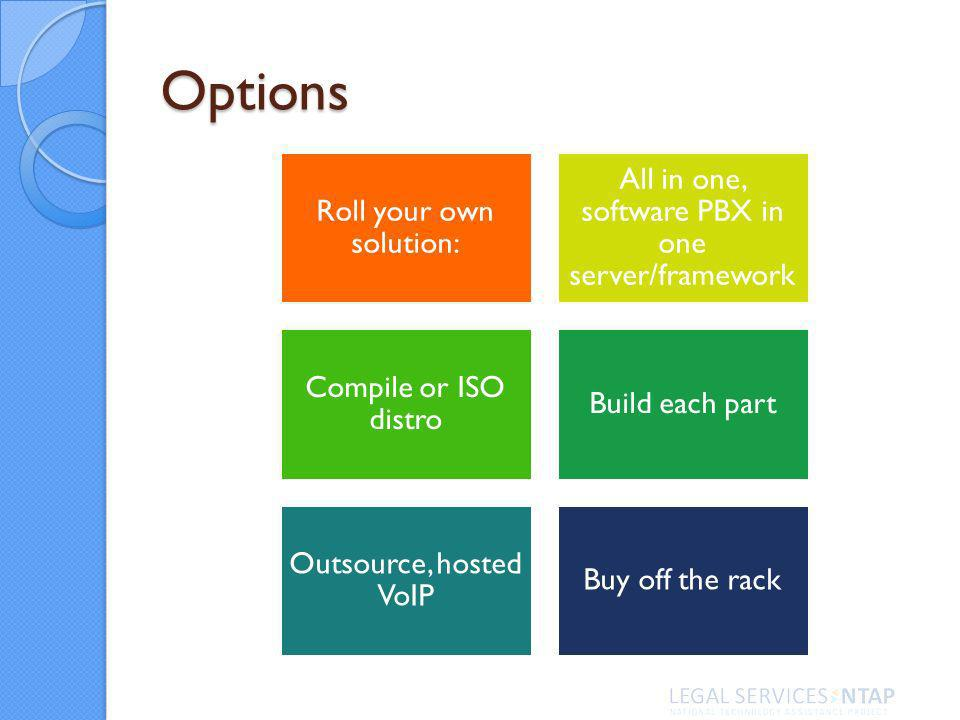 Options Roll your own solution: All in one, software PBX in one server/framework Compile or ISO distro Build each part Outsource, hosted VoIP Buy off the rack