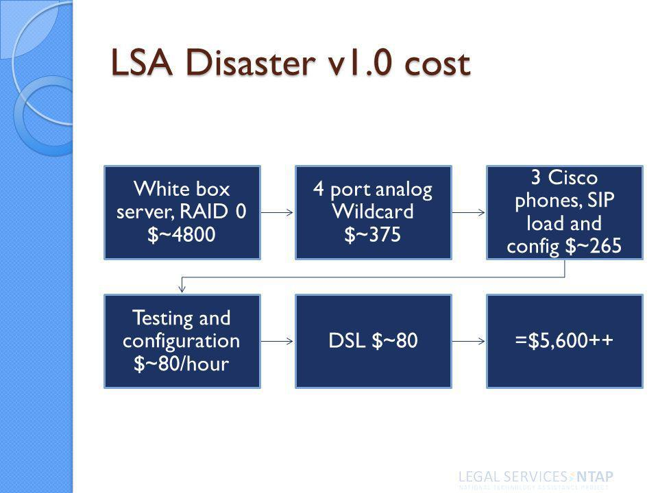 LSA Disaster v1.0 cost White box server, RAID 0 $~ port analog Wildcard $~375 3 Cisco phones, SIP load and config $~265 Testing and configuration $~80/hour DSL $~80=$5,600++