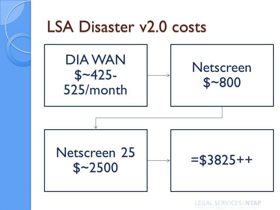 LSA Disaster v2.0 costs DIA WAN $~425- 525/month Netscreen $~800 Netscreen 25 $~2500 =$3825++