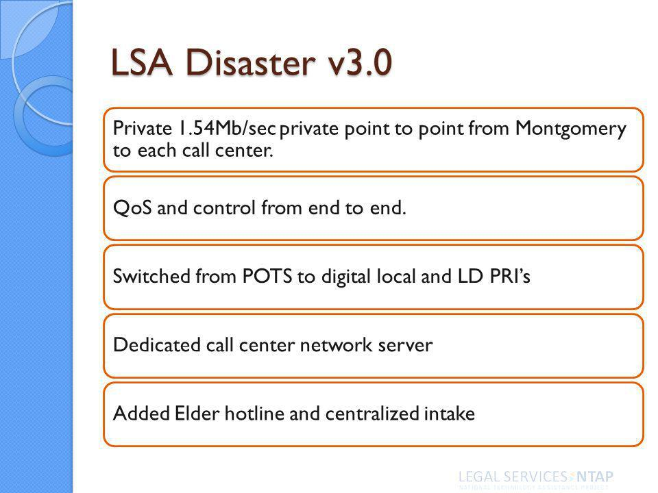 LSA Disaster v3.0 Private 1.54Mb/sec private point to point from Montgomery to each call center.