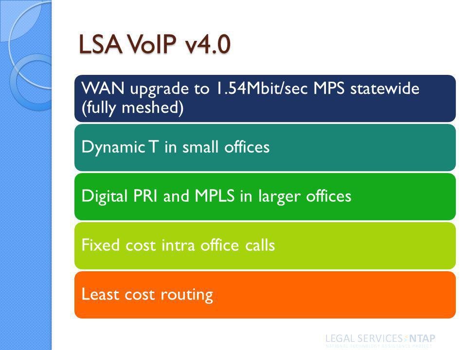 LSA VoIP v4.0 WAN upgrade to 1.54Mbit/sec MPS statewide (fully meshed) Dynamic T in small officesDigital PRI and MPLS in larger officesFixed cost intra office callsLeast cost routing