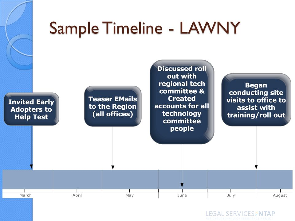 Sample Timeline - LAWNY