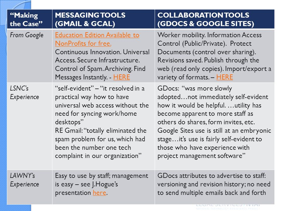 GMail & Google Apps