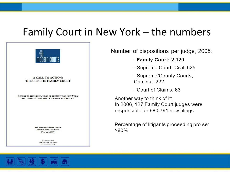 Family Court in New York – the numbers Number of dispositions per judge, 2005: –Family Court: 2,120 –Supreme Court, Civil: 525 –Supreme/County Courts,