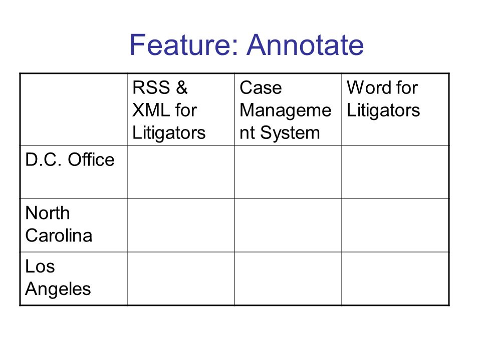 Feature: Annotate RSS & XML for Litigators Case Manageme nt System Word for Litigators D.C. Office North Carolina Los Angeles