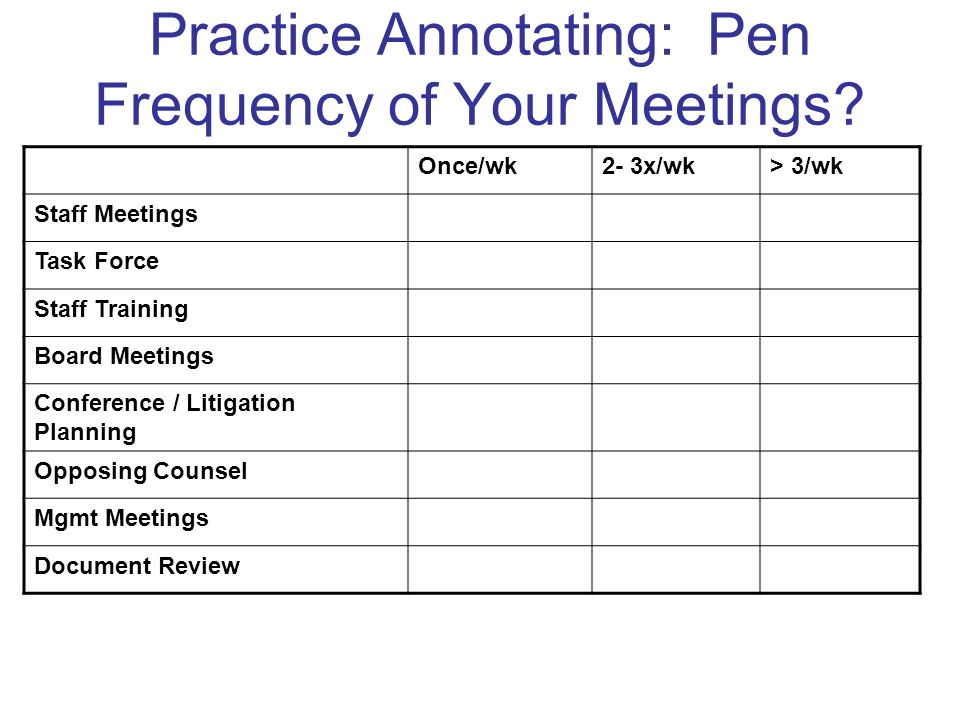 Practice Annotating: Pen Frequency of Your Meetings.