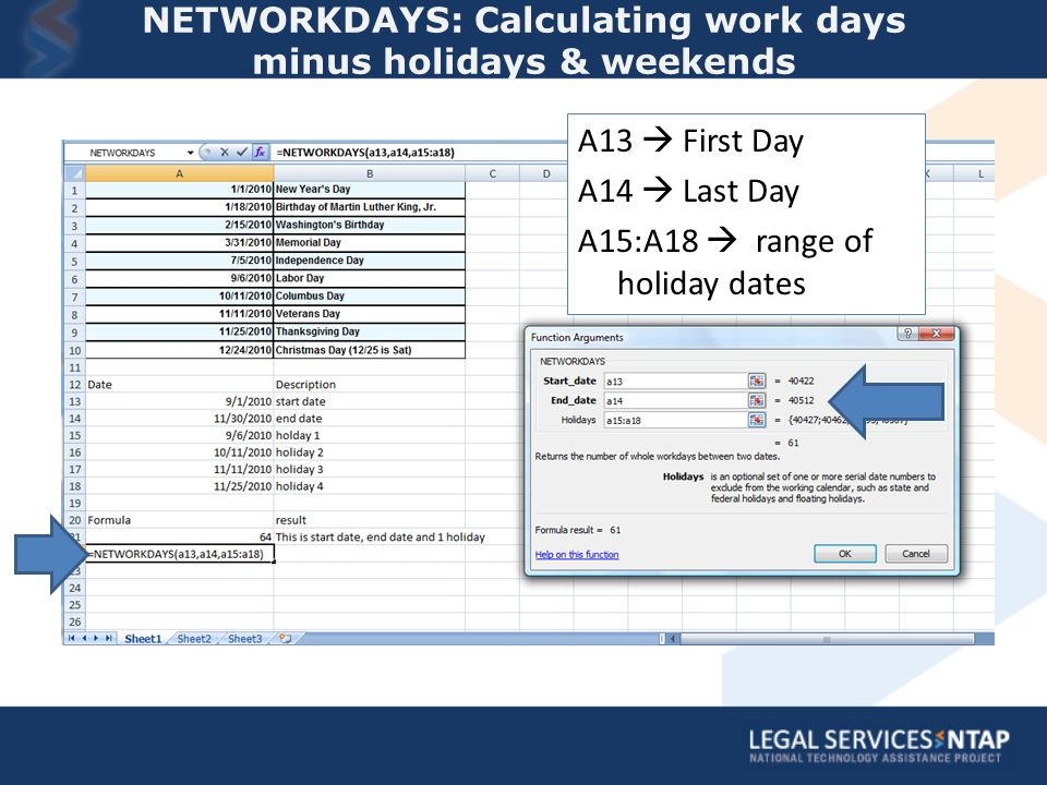 NETWORKDAYS: Calculating work days minus holidays & weekends A13 First Day A14 Last Day A15:A18 range of holiday dates