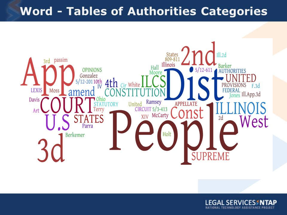 Word - Tables of Authorities Categories
