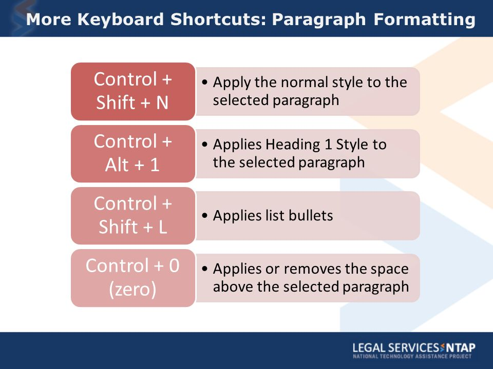 More Keyboard Shortcuts: Paragraph Formatting Apply the normal style to the selected paragraph Control + Shift + N Applies Heading 1 Style to the selected paragraph Control + Alt + 1 Applies list bullets Control + Shift + L Applies or removes the space above the selected paragraph Control + 0 (zero)