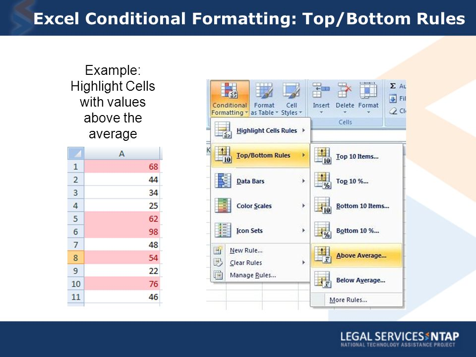 Excel Conditional Formatting: Top/Bottom Rules Example: Highlight Cells with values above the average