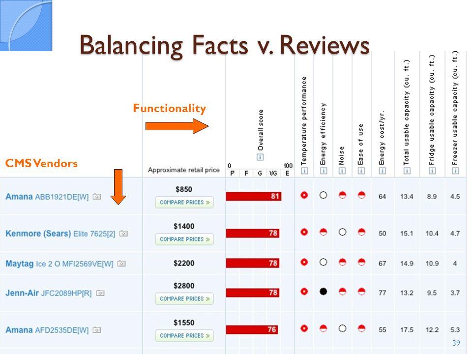 39 Balancing Facts v. Reviews CMS Vendors Functionality