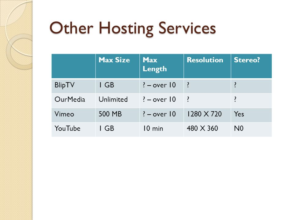 Other Hosting Services Max SizeMax Length ResolutionStereo? BlipTV1 GB? – over 10?? OurMediaUnlimited? – over 10?? Vimeo500 MB? – over 101280 X 720Yes