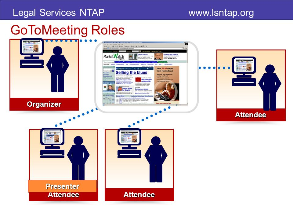 Legal Services NTAP www.lsntap.org Schedule from a PC