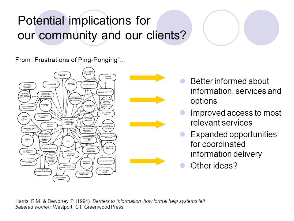 Potential implications for our community and our clients.