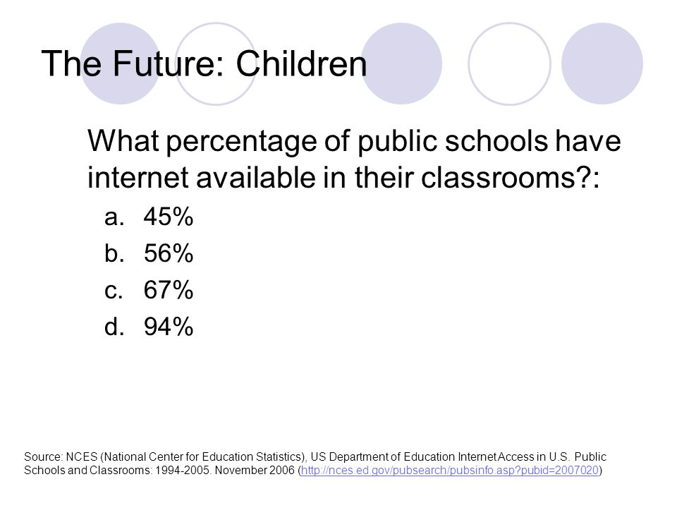 The Future: Children What percentage of public schools have internet available in their classrooms : a.45% b.56% c.67% d.94% Source: NCES (National Center for Education Statistics), US Department of Education Internet Access in U.S.
