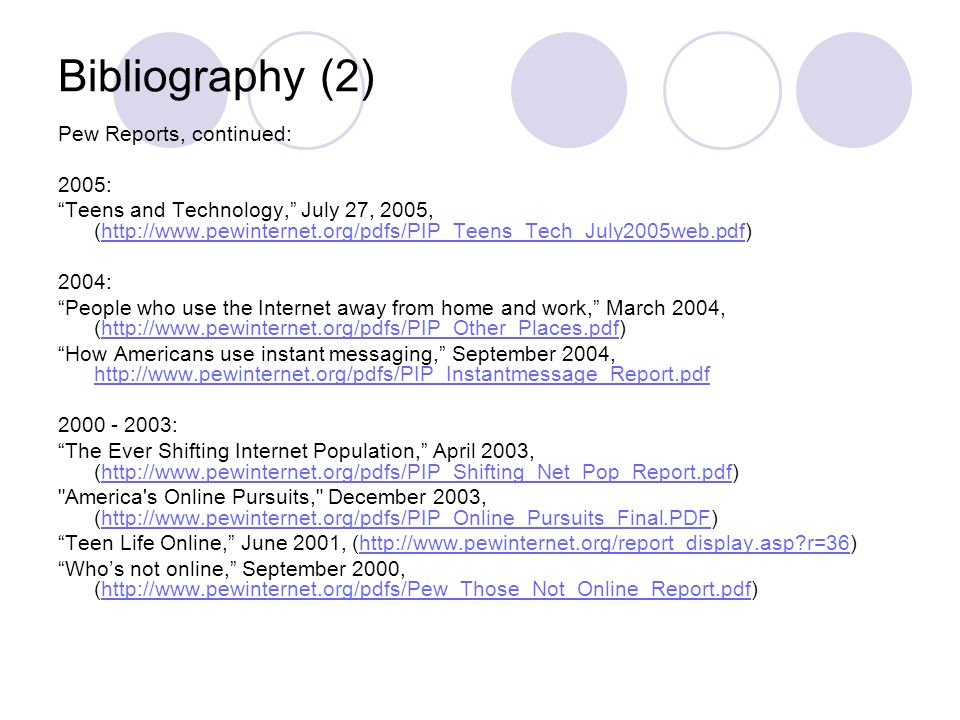 Bibliography (2) Pew Reports, continued: 2005: Teens and Technology, July 27, 2005, (  2004: People who use the Internet away from home and work, March 2004, (  How Americans use instant messaging, September 2004, : The Ever Shifting Internet Population, April 2003, (  America s Online Pursuits, December 2003, (  Teen Life Online, June 2001, (  r=36)  r=36 Whos not online, September 2000, (