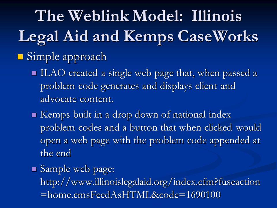 The Weblink Model: Illinois Legal Aid and Kemps CaseWorks Simple approach Simple approach ILAO created a single web page that, when passed a problem code generates and displays client and advocate content.
