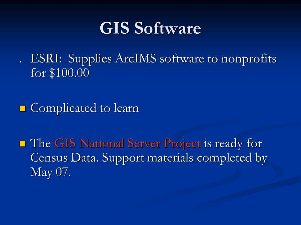 GIS Software.